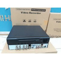 PROMO DVR 8CHANNEL SUPPORT SEMUA KAMERA ANALOG HD HDTVI MURAH