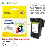 Cartridge Recycle Canon CL811 Color, Canon IP2770 MP258 MP287 MP237