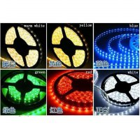 Lampu Led Strip 5050 5M/ 5 Meter Mata Besar/ BIG LED