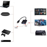 HDMI Male to VGA Female Video Converter Adapter Cable for PC DVD HDTV