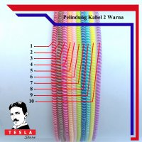 Kabel Pelindung 2 warna / Kabel Pelapis / Double Cable Spiral / Two Tone Solid