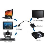 R.E.A.D.Y HDMI to VGA Converter with Audio Cable - Hitam