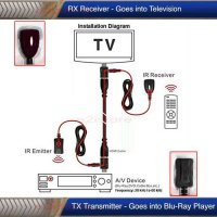 [globalbuy] Dual Band 30Khz-50Khz IR Remote Control Over HDMI Cable Extender Repeater Kit /4432408