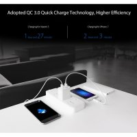 [High Quality] Xiaomi QC 3.0 Power Adapter Quick Fast Charging Samsung Xiaomi asus