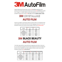 Kaca Film 3M Crystalline + Black Beauty - Medium Car