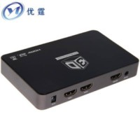 [globalbuy] Wholesale custom ODM and OEM production 3d content format converter 2D to 3D C/3788229
