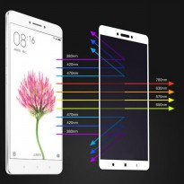 Tempered Glass Blue Ray / Light Xiaomi Mi Max Screen Guard Warna Color