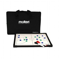 Molten Basket Strategy Board