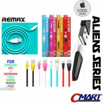 Remax Aliens Kabel USB 2.0 Cable for micro USB 1m microUSB - RC-030m