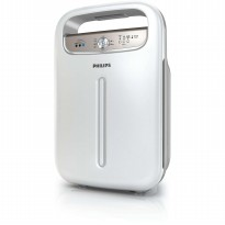 Philips Air Purifier AC4002