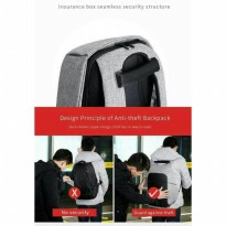 TAS RANSEL BACKPACK ANTI MALING ANTI AIR TAS RANSEL USB CHARGER