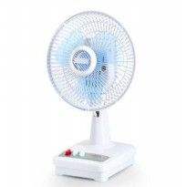 Maspion - Desk Fan 7 inch Biru F18DA