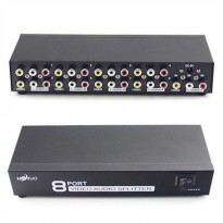 AV Splitter 1-8 Gaintech - High Quality - Original