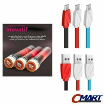 Vivan Kabel Data Charger USB Type C 1m + Tabung TypeC Cable - CTC100
