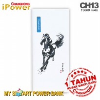 Clearence Sale ! Changhong Powerbank - CH13 - 13000 mAh Simple Pack