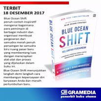Blue Ocean Shift Beyond Competing - Strategi Persaingan Chan Kim Renee