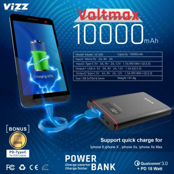 Powerbank Vizz VOLTMAX 10000mAh Fast Charging Qualcomm 3.0 Bonus PD