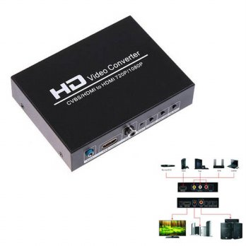 [globalbuy] 1080P 3RCA AV CVBS Composite Video Audio HDMI to HDMI Converter Box Adapter wi/3779577