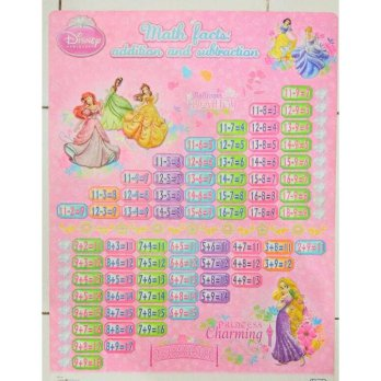 Poster Addition Substraction Educational Chart Besar: -Disney Princess