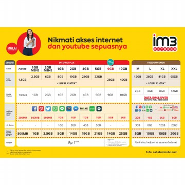 Promo Freedom Combo XXL Paket Data Internet Indosat