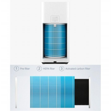 Xiaomi Mi Air Purifier Filter for Xiaomi Purifier Generation 2 Small - Blue