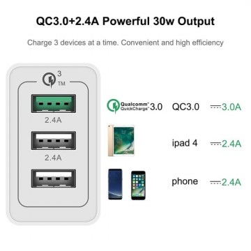 JOYSEUS QC3.0 USB Charger Adapter 3 Post Fast Charger - CL0010