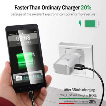 JOYSEUS Fasting Charger EU Travel Wall Fast Charger Adapter - CL0002